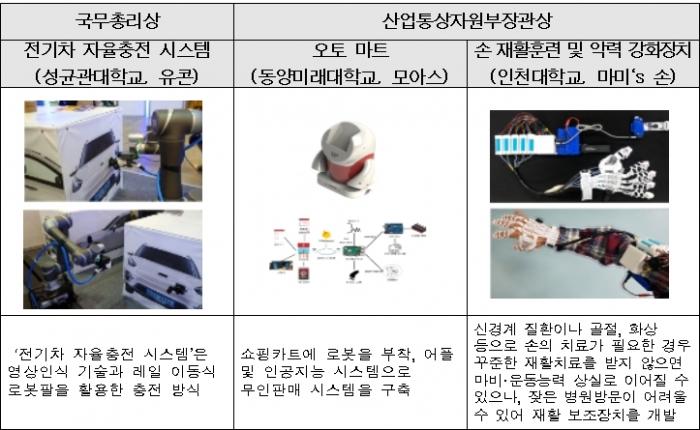 산업계 이슈 공학적 관점 해석하는 '엔지니어 토크콘서트' - 산업종합저널 업계동향