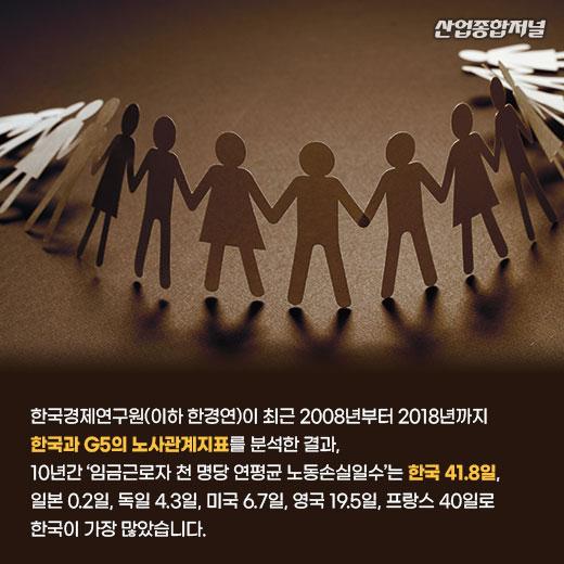 [카드뉴스] 한국 노동손실일수 연평균 41.8일, 일본의 209배 - 산업종합저널 동향