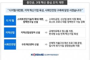 중진공, 내년 조직 개편 '디지털 대전환'