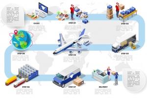 수출바우처사업, 수출실적과 고용창출 성과