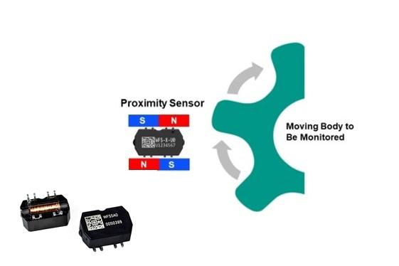포지탈(POSITAL), 위건드 센서 이용한 근접 센싱 출시 - 산업종합저널 부품
