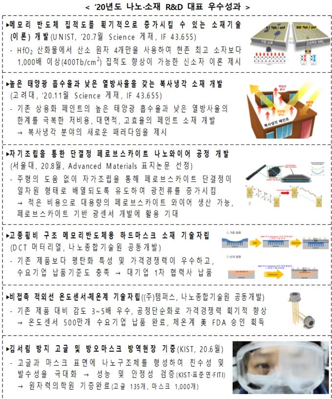 내년 나노 및 소재 분야 원천기술개발 2천879억 원 투자 - 산업종합저널 정책