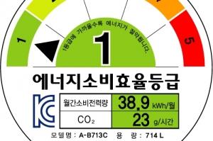 소비효율등급기준 개편안 확정