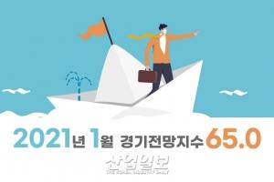 [그래픽뉴스] 코로나19 3차 대유행 인해 1월 경기전망지수 하락 전환