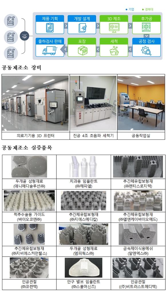 '스마트웰니스 규제자유특구' 세계최초 '3차원(3D) 프린팅 이용한 의료기기 제조 실증 - 산업종합저널 업계동향