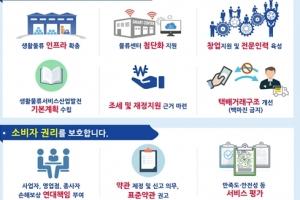 생활물류서비스산업발전법 제정안, 국회 통과