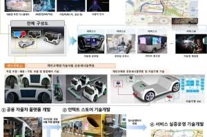 올해 친환경 전기·수소차·자율주행차 분야 R&D 본 ...