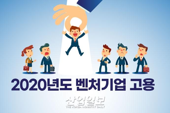 [그래픽뉴스] 벤처·스타트업, 코로나19에도 고용 크게 늘어