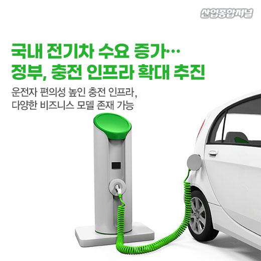 [카드뉴스] 국내 전기차 수요 증가…정부, 충전 인프라 확대 추진 - 산업종합저널 동향