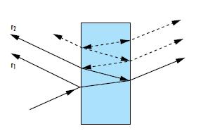 [기술기고] 무반사(AR) 코팅, AR 코팅을 선택하는 이유? - 산업종합저널 부품