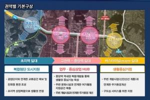안산선 지하화 70만㎡ 개발 1조8천억 원대 편익 전망