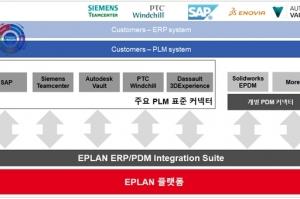 [기술기고] ERP/PDM Integration Suite를 이용한 엔지니어링 데이터 통합