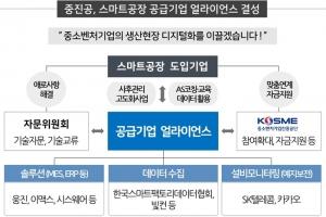 공공기관·대기업·공급기업, 생산현장 디지털화 나선다
