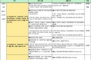 '버팀목자금 플러스' 오늘(26일)부터 확인지급 시행