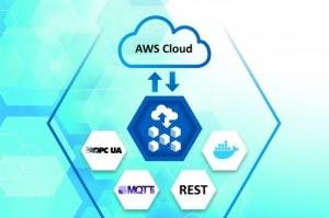 Softing 'edgeConnector' 지멘스를 위한 새로운 AWS Quick Start 서비스 개시