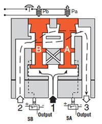 [기고] 안전 배기 밸브 선택을 위한 5가지 핵심 가이드라인 - 산업종합저널 부품