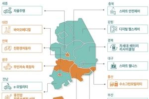 경북 차세대배터리·전북 친환경자동차 등 3곳 '우수특구' 선정