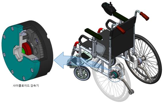 공작기계, 산업로봇 등에 활용 가능한 사이클로이드 감속기 개발 - 산업종합저널 기계