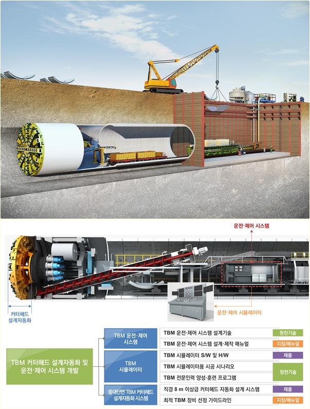 한국, 'TBM 커터헤드 설계자동화 시스템' 개발 성공 '세계 최초' - 산업종합저널 기계