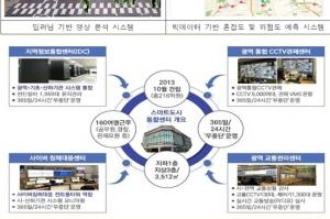 대구·대전·부천·서울·안양시 등 스마트도시 인증