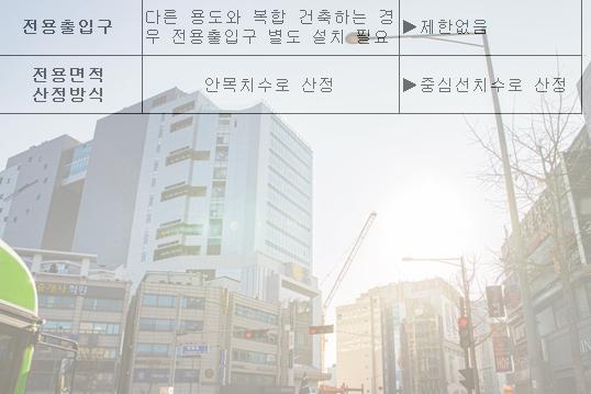 '오피스텔 건축기준' 일부개정 고시