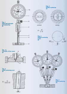 INTERNAL GEAR GAGE 내경측정기 DIATEST